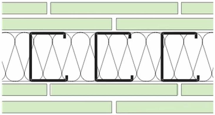 Capas de yeso laminado (tipo pladur)